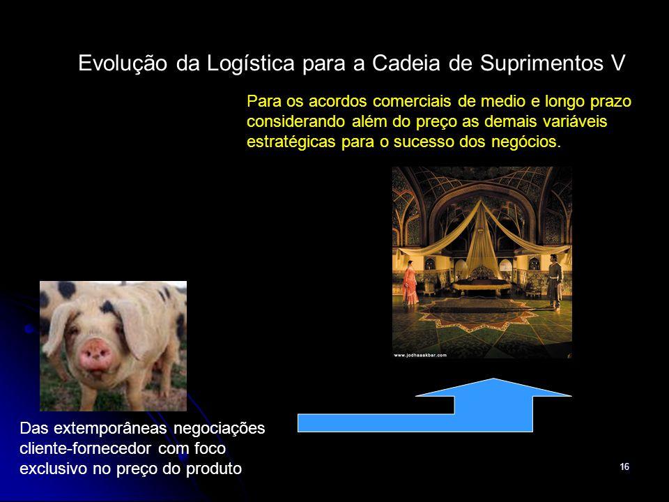 16 Evolução da Logística para a Cadeia de Suprimentos V Das extemporâneas negociações cliente-fornecedor com foco exclusivo no preço do produto Para o