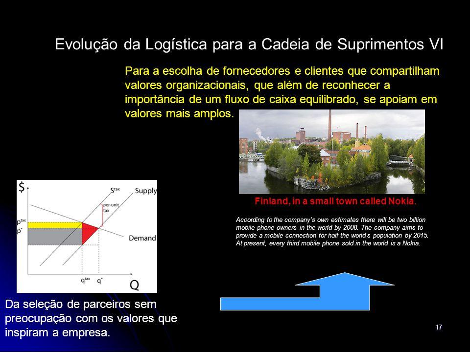 17 Evolução da Logística para a Cadeia de Suprimentos VI Da seleção de parceiros sem preocupação com os valores que inspiram a empresa. Para a escolha