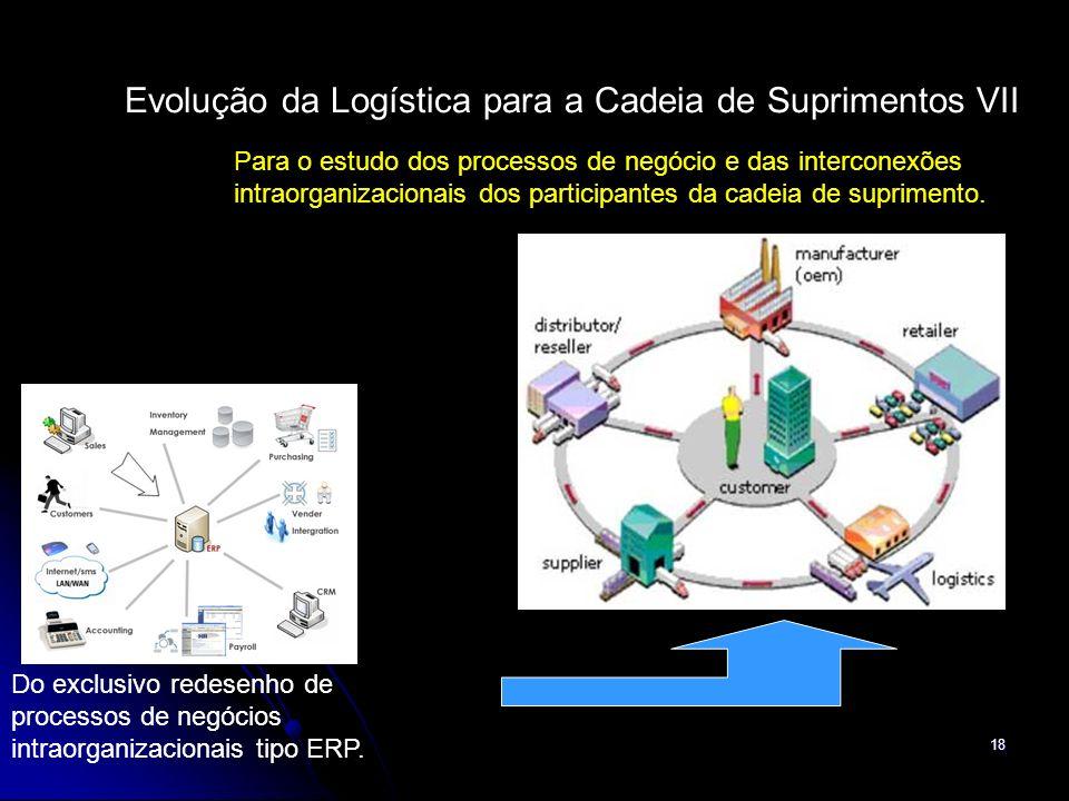 18 Evolução da Logística para a Cadeia de Suprimentos VII Do exclusivo redesenho de processos de negócios intraorganizacionais tipo ERP. Para o estudo