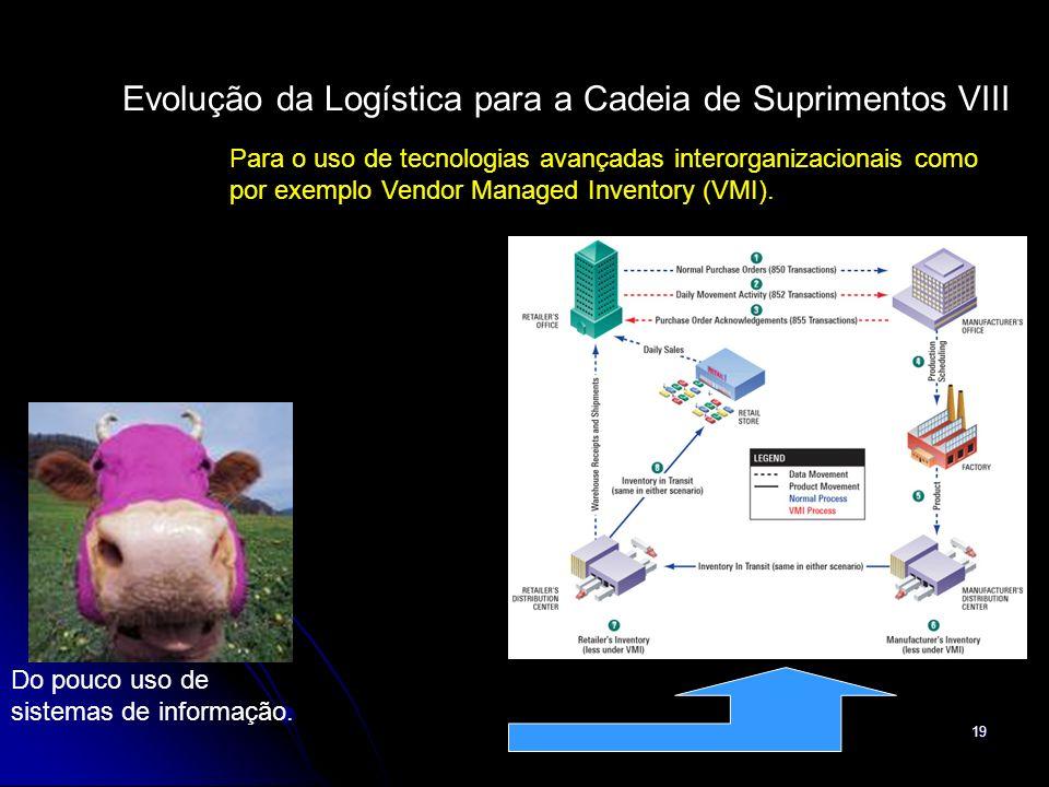 19 Evolução da Logística para a Cadeia de Suprimentos VIII Do pouco uso de sistemas de informação. Para o uso de tecnologias avançadas interorganizaci