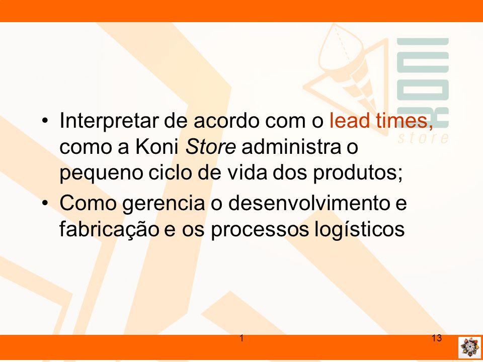 Interpretar de acordo com o lead times, como a Koni Store administra o pequeno ciclo de vida dos produtos; Como gerencia o desenvolvimento e fabricaçã