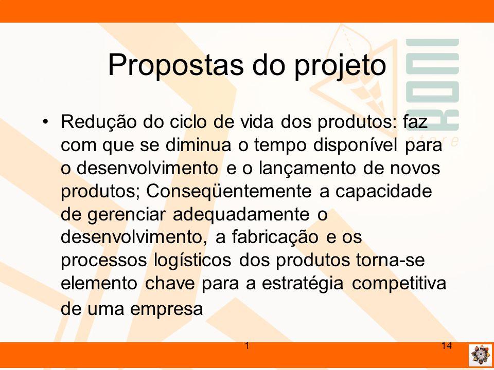 114 Propostas do projeto Redução do ciclo de vida dos produtos: faz com que se diminua o tempo disponível para o desenvolvimento e o lançamento de nov