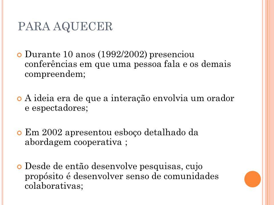 PARA AQUECER Durante 10 anos (1992/2002) presenciou conferências em que uma pessoa fala e os demais compreendem; A ideia era de que a interação envolv