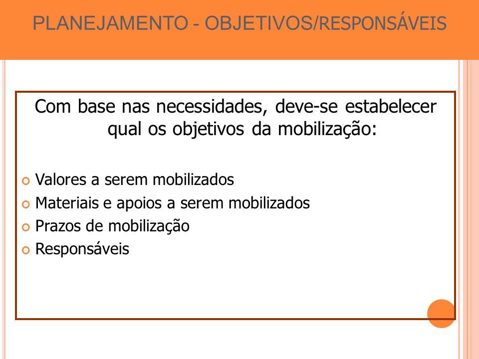 Com base nas necessidades, deve-se estabelecer qual os objetivos da mobilização: Valores a serem mobilizados Materiais e apoios a serem mobilizados Prazos de mobilização Responsáveis PLANEJAMENTO - OBJETIVOS/ RESPONSÁVEIS