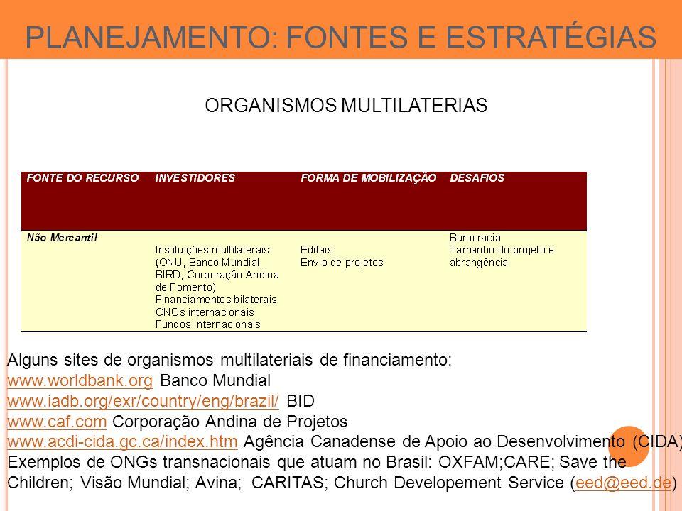 PLANEJAMENTO: FONTES E ESTRATÉGIAS ORGANISMOS MULTILATERIAS Alguns sites de organismos multilateriais de financiamento: www.worldbank.orgwww.worldbank.org Banco Mundial www.iadb.org/exr/country/eng/brazil/www.iadb.org/exr/country/eng/brazil/ BID www.caf.comwww.caf.com Corporação Andina de Projetos www.acdi-cida.gc.ca/index.htmwww.acdi-cida.gc.ca/index.htm Agência Canadense de Apoio ao Desenvolvimento (CIDA) Exemplos de ONGs transnacionais que atuam no Brasil: OXFAM;CARE; Save the Children; Visão Mundial; Avina; CARITAS; Church Developement Service (eed@eed.de)eed@eed.de