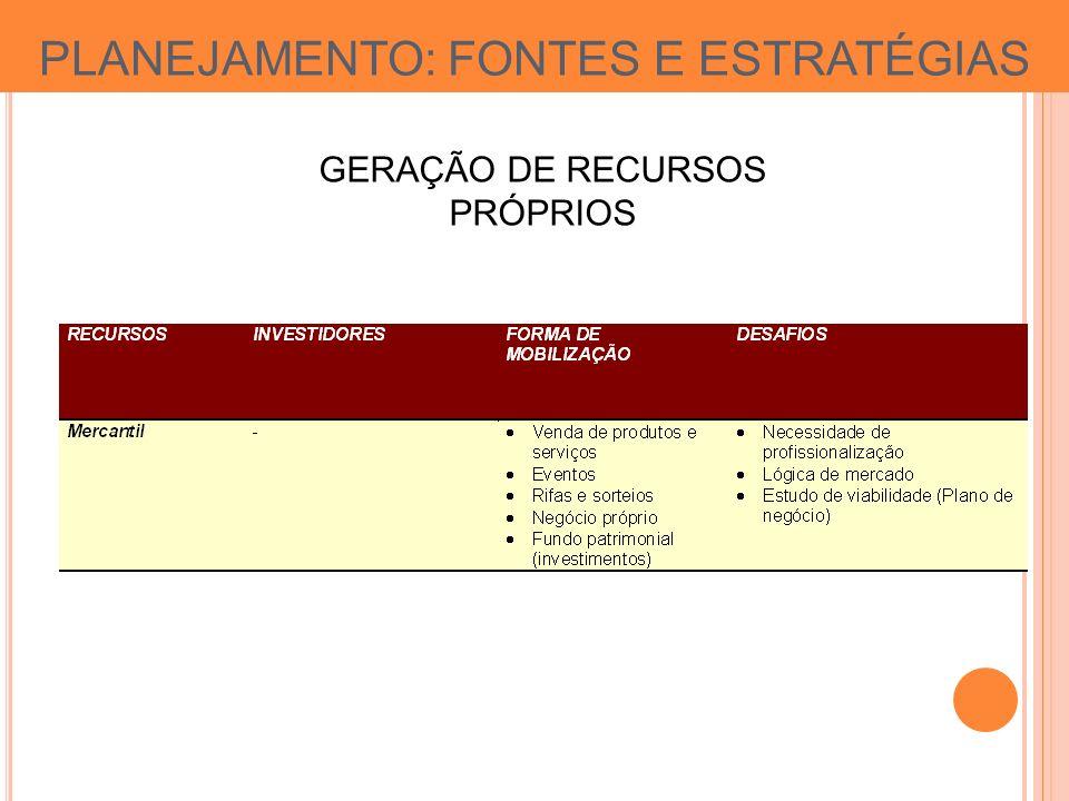 PLANEJAMENTO: FONTES E ESTRATÉGIAS GERAÇÃO DE RECURSOS PRÓPRIOS
