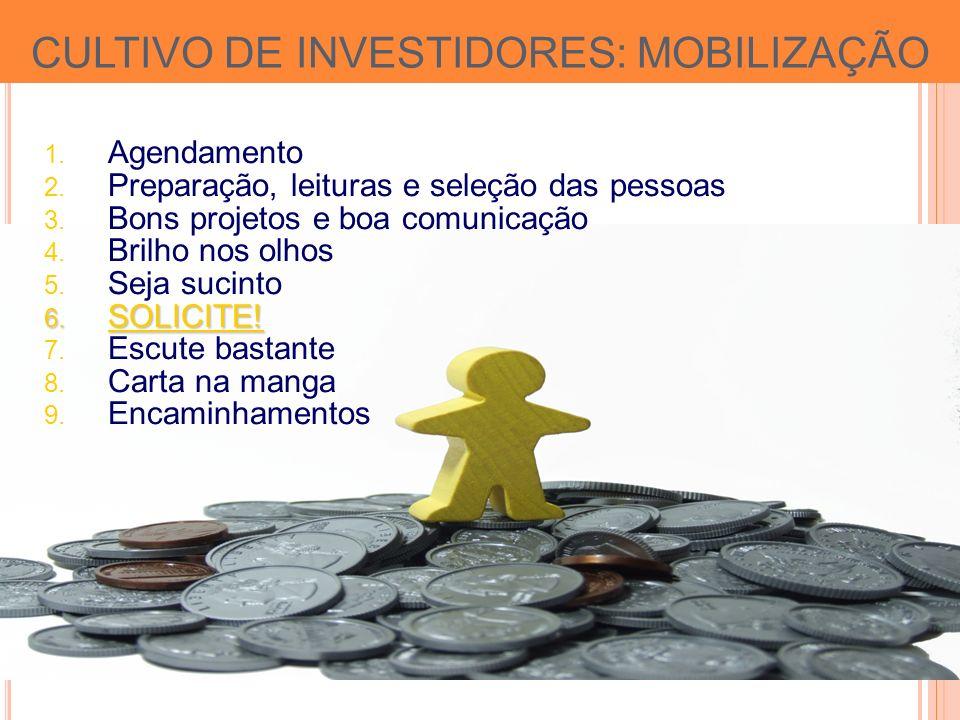 CULTIVO DE INVESTIDORES: MOBILIZAÇÃO 1.Agendamento 2.