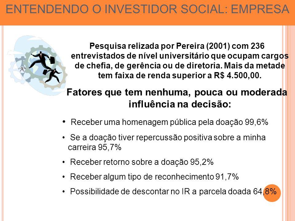 Pesquisa relizada por Pereira (2001) com 236 entrevistados de nível universitário que ocupam cargos de chefia, de gerência ou de diretoria.