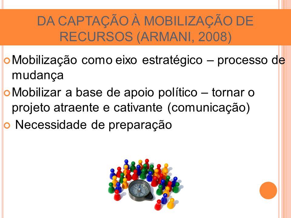 Mobilização como eixo estratégico – processo de mudança Mobilizar a base de apoio político – tornar o projeto atraente e cativante (comunicação) Necessidade de preparação DA CAPTAÇÃO À MOBILIZAÇÃO DE RECURSOS (ARMANI, 2008)