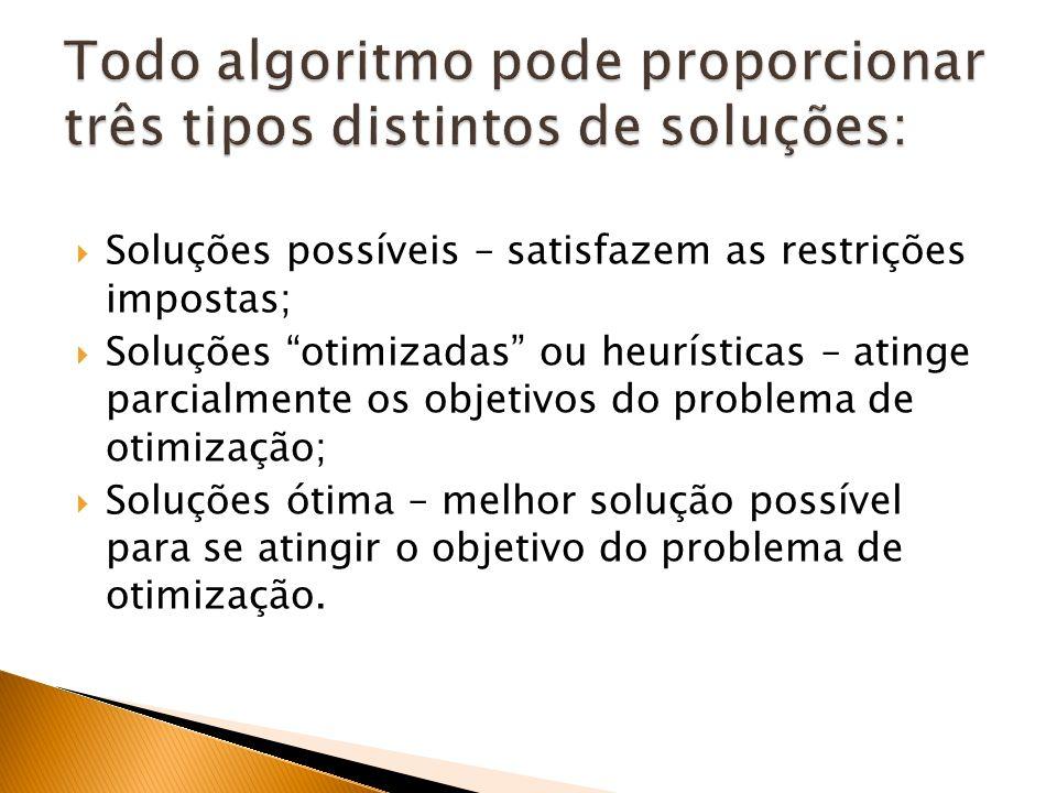 Soluções possíveis – satisfazem as restrições impostas; Soluções otimizadas ou heurísticas – atinge parcialmente os objetivos do problema de otimizaçã