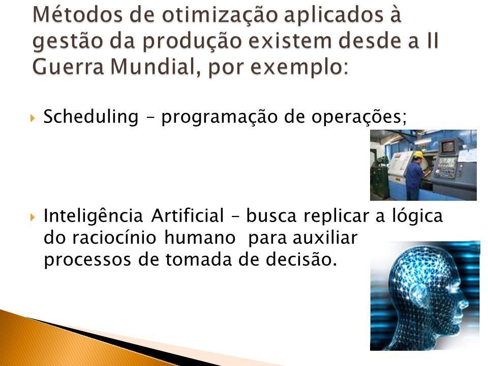 Scheduling – programação de operações; Inteligência Artificial – busca replicar a lógica do raciocínio humano para auxiliar processos de tomada de decisão.