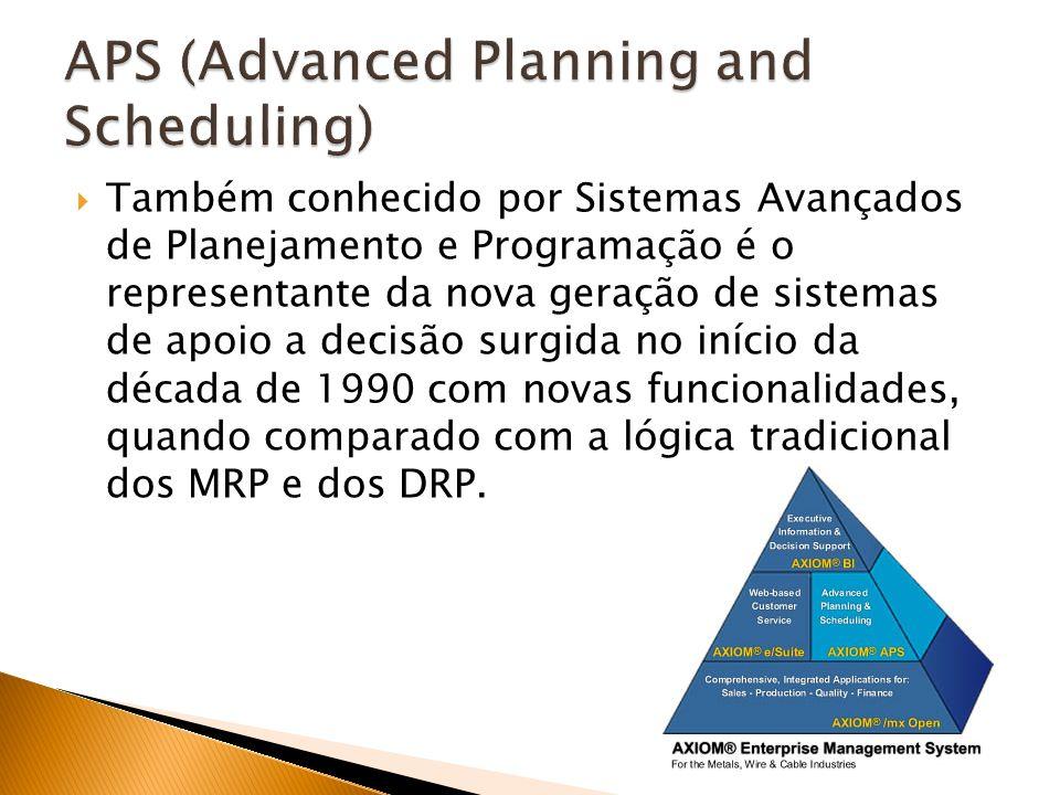 Também conhecido por Sistemas Avançados de Planejamento e Programação é o representante da nova geração de sistemas de apoio a decisão surgida no iníc