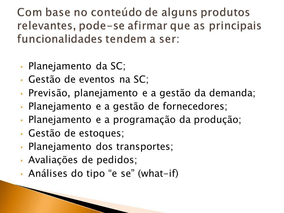 Planejamento da SC; Gestão de eventos na SC; Previsão, planejamento e a gestão da demanda; Planejamento e a gestão de fornecedores; Planejamento e a programação da produção; Gestão de estoques; Planejamento dos transportes; Avaliações de pedidos; Análises do tipo e se (what-if)