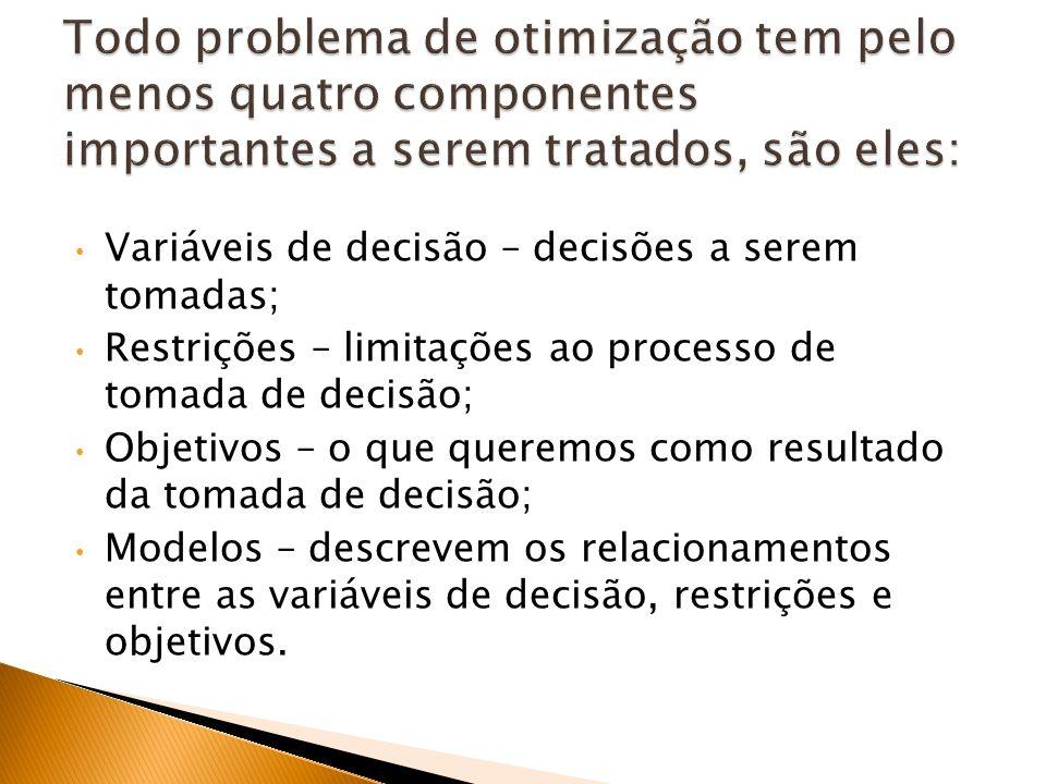 Variáveis de decisão – decisões a serem tomadas; Restrições – limitações ao processo de tomada de decisão; Objetivos – o que queremos como resultado d