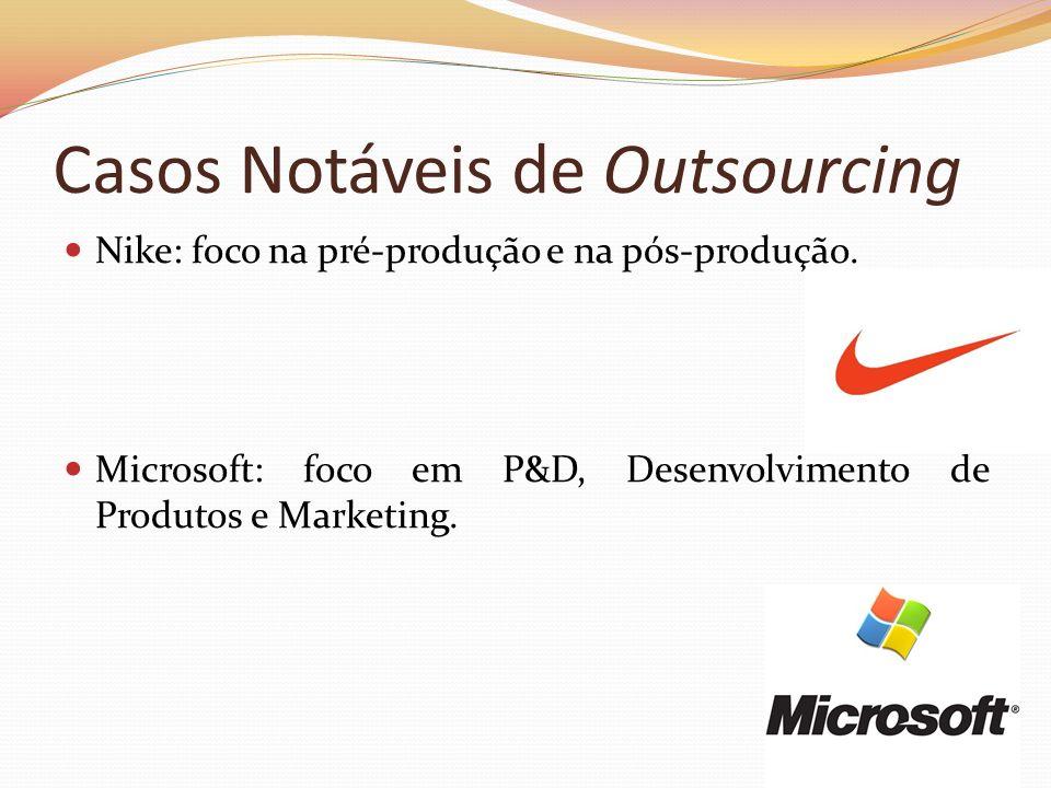 Casos Notáveis de Outsourcing Nike: foco na pré-produção e na pós-produção. Microsoft: foco em P&D, Desenvolvimento de Produtos e Marketing.