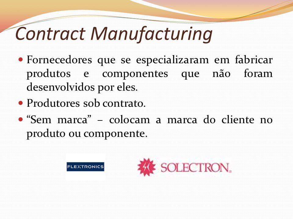 Contract Manufacturing Fornecedores que se especializaram em fabricar produtos e componentes que não foram desenvolvidos por eles. Produtores sob cont
