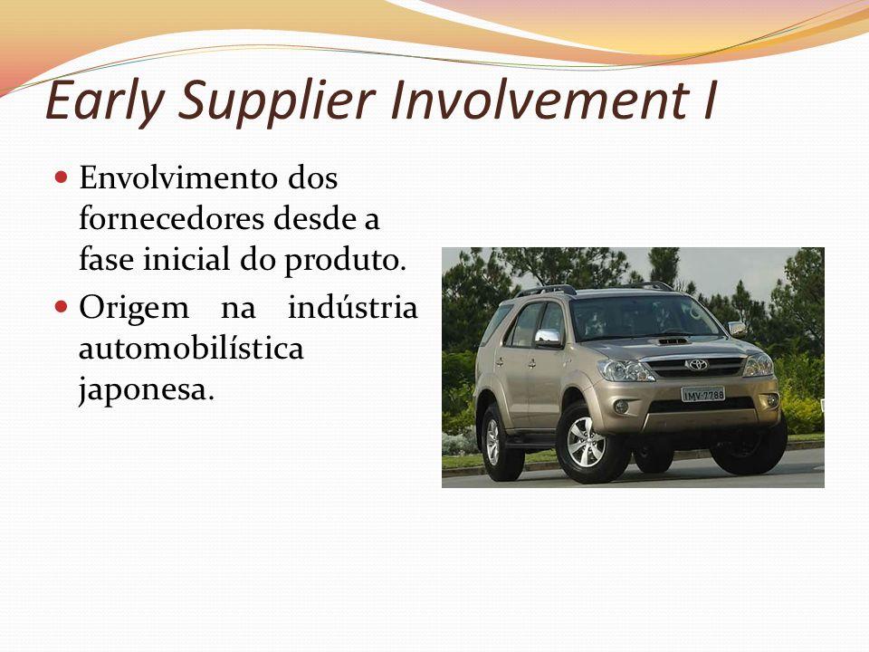 Early Supplier Involvement I Envolvimento dos fornecedores desde a fase inicial do produto. Origem na indústria automobilística japonesa.