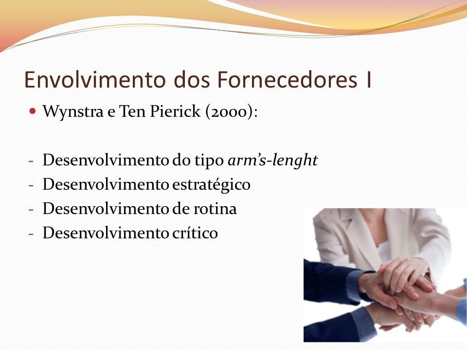 Envolvimento dos Fornecedores I Wynstra e Ten Pierick (2000): - Desenvolvimento do tipo arms-lenght - Desenvolvimento estratégico - Desenvolvimento de