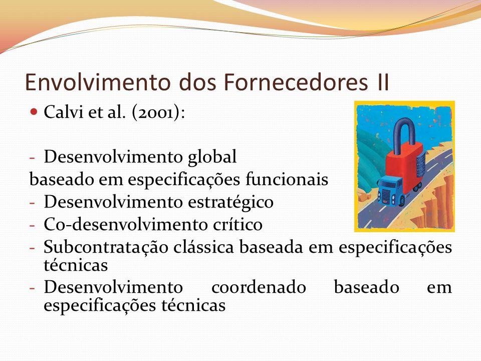 Envolvimento dos Fornecedores II Calvi et al. (2001): - Desenvolvimento global baseado em especificações funcionais - Desenvolvimento estratégico - Co