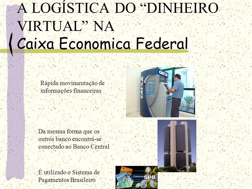 A LOGÍSTICA DO DINHEIRO VIRTUAL NA Caixa Economica Federal Rápida movimentação de informações financeiras Da mesma forma que os outros banco encontra-