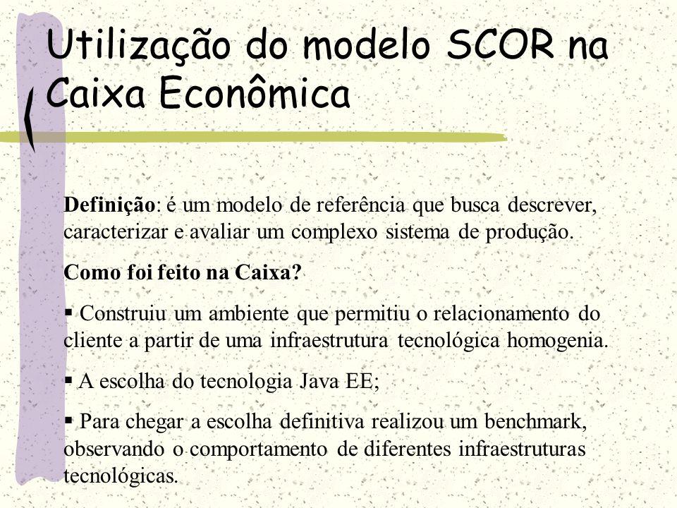 Utilização do modelo SCOR na Caixa Econômica Definição: é um modelo de referência que busca descrever, caracterizar e avaliar um complexo sistema de p