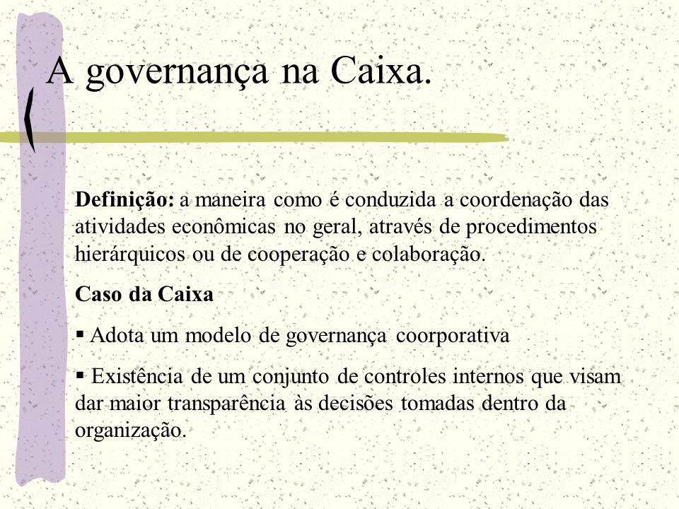 A governança na Caixa. Definição: a maneira como é conduzida a coordenação das atividades econômicas no geral, através de procedimentos hierárquicos o
