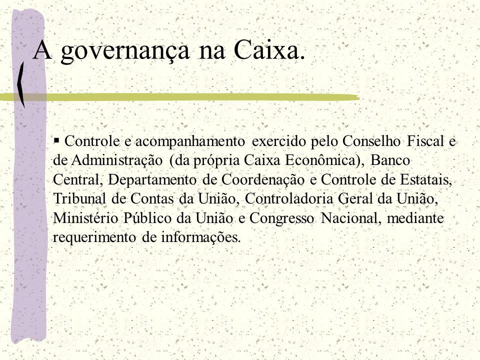 A governança na Caixa. Controle e acompanhamento exercido pelo Conselho Fiscal e de Administração (da própria Caixa Econômica), Banco Central, Departa