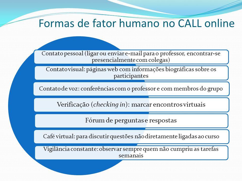 Contato pessoal (ligar ou enviar e-mail para o professor, encontrar-se presencialmente com colegas) Contato visual: páginas web com informações biográ