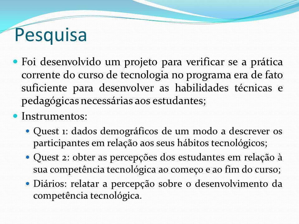 Pesquisa Foi desenvolvido um projeto para verificar se a prática corrente do curso de tecnologia no programa era de fato suficiente para desenvolver a