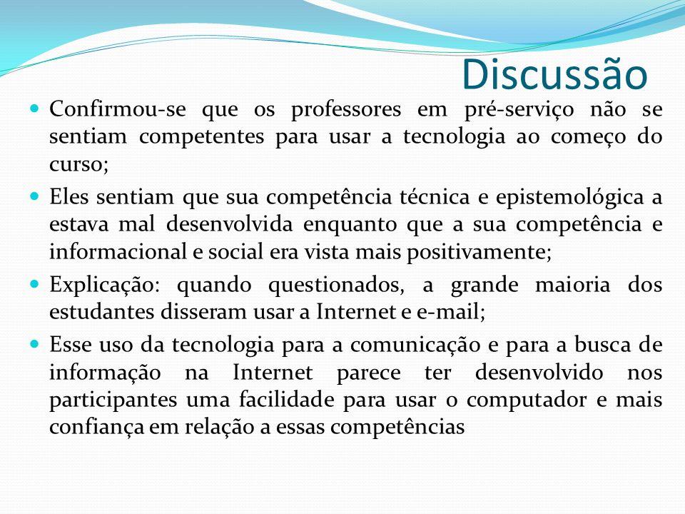 Discussão Confirmou-se que os professores em pré-serviço não se sentiam competentes para usar a tecnologia ao começo do curso; Eles sentiam que sua co