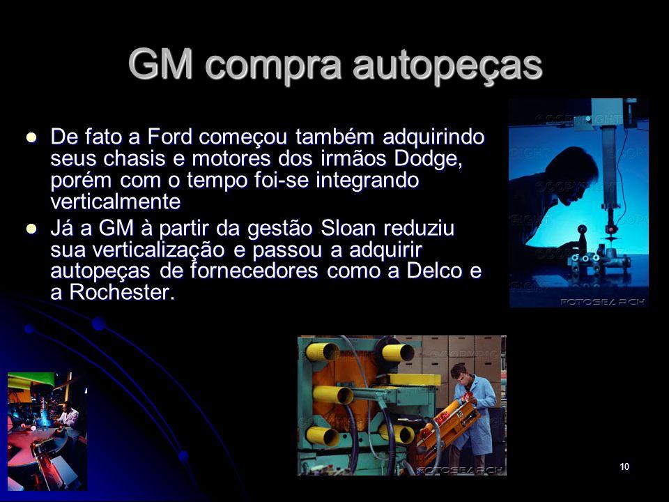 10 GM compra autopeças De fato a Ford começou também adquirindo seus chasis e motores dos irmãos Dodge, porém com o tempo foi-se integrando verticalme