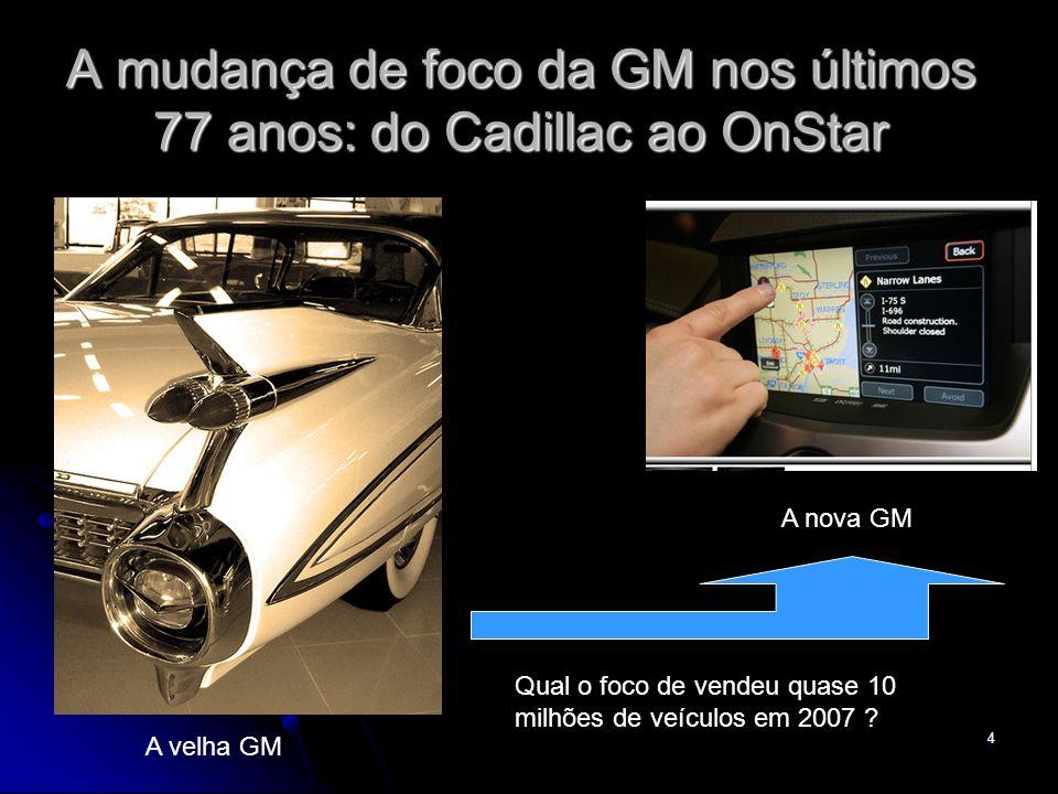 4 A mudança de foco da GM nos últimos 77 anos: do Cadillac ao OnStar A velha GM A nova GM Qual o foco de vendeu quase 10 milhões de veículos em 2007 ?