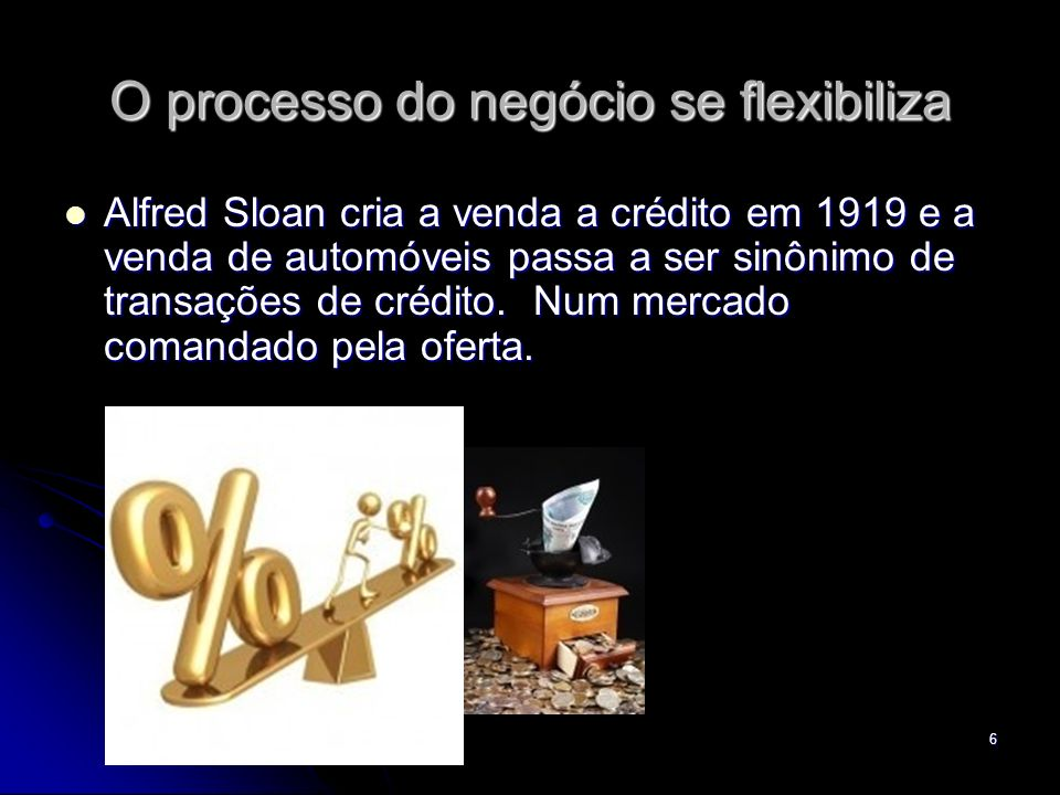 6 O processo do negócio se flexibiliza Alfred Sloan cria a venda a crédito em 1919 e a venda de automóveis passa a ser sinônimo de transações de crédi