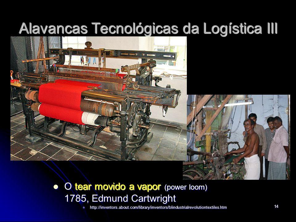 14 Alavancas Tecnológicas da Logística III O tear movido a vapor (power loom) 1785, Edmund Cartwright O tear movido a vapor (power loom) 1785, Edmund