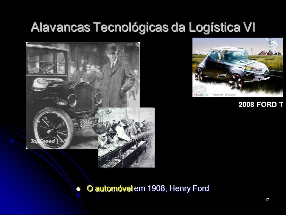 17 Alavancas Tecnológicas da Logística VI O automóvel em 1908, Henry Ford O automóvel em 1908, Henry Ford 2008 FORD T