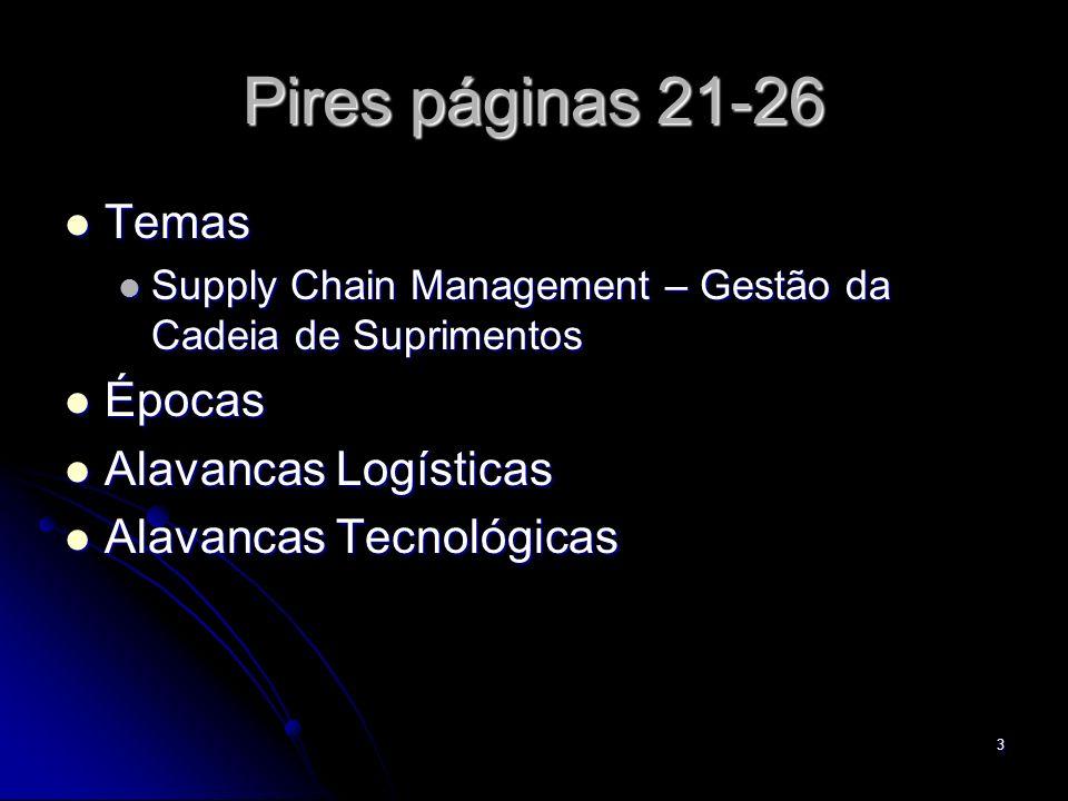 3 Pires páginas 21-26 Temas Temas Supply Chain Management – Gestão da Cadeia de Suprimentos Supply Chain Management – Gestão da Cadeia de Suprimentos