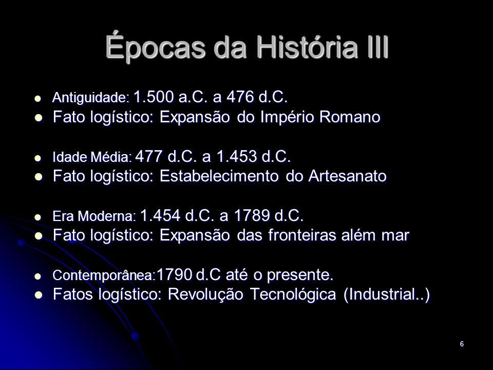6 Épocas da História III Antiguidade: 1.500 a.C. a 476 d.C. Antiguidade: 1.500 a.C. a 476 d.C. Fato logístico: Expansão do Império Romano Fato logísti