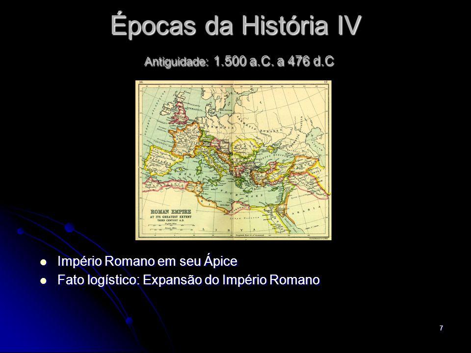 7 Épocas da História IV Antiguidade: 1.500 a.C. a 476 d.C Império Romano em seu Ápice Império Romano em seu Ápice Fato logístico: Expansão do Império