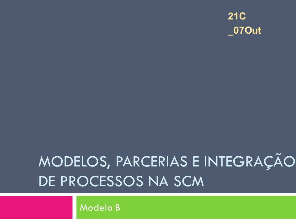 MODELOS, PARCERIAS E INTEGRAÇÃO DE PROCESSOS NA SCM Modelo B 21C _07Out
