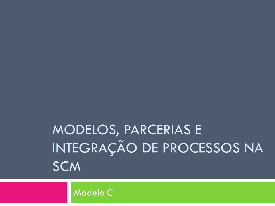 MODELOS, PARCERIAS E INTEGRAÇÃO DE PROCESSOS NA SCM Modelo C