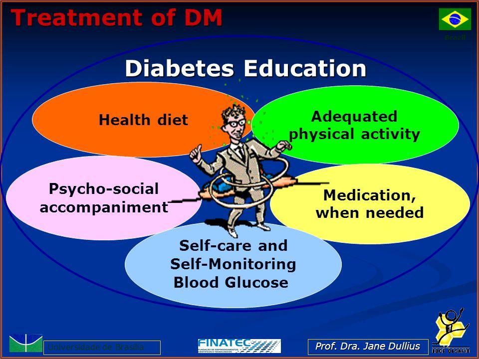 11 Uma aplicação da centralidade do cliente em educação para a saúde Profª.