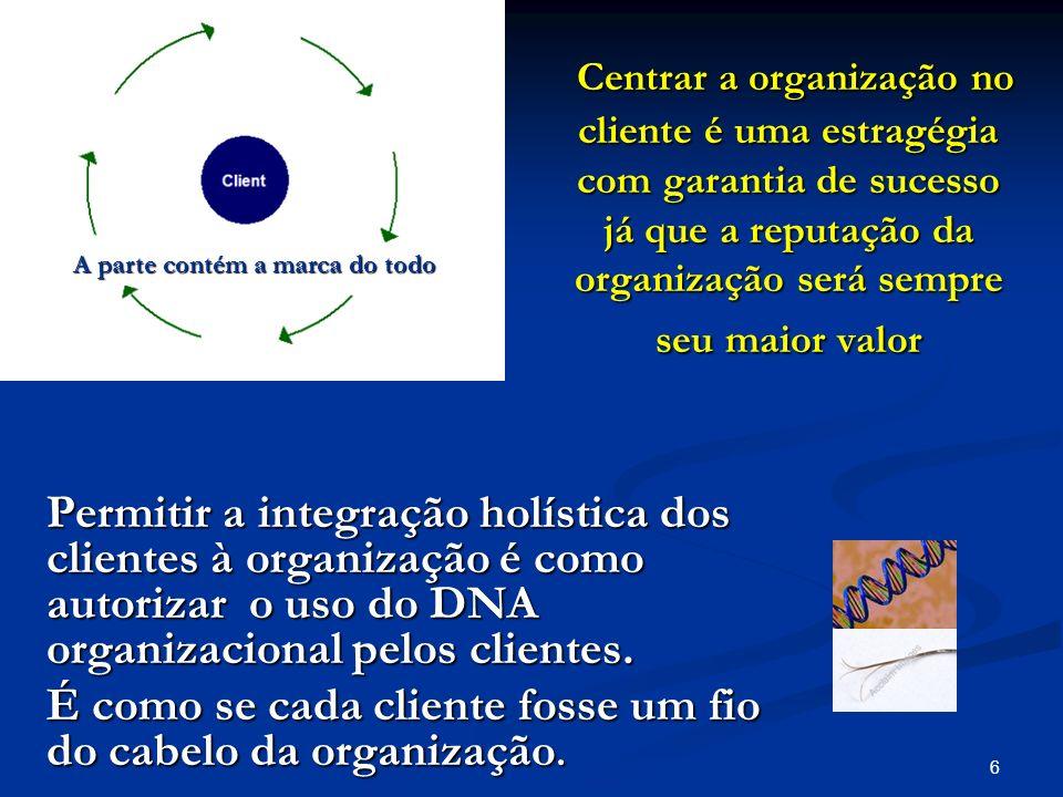5 Ou seja: embora complexo e lento o processo de colocar o paciente no centro da organização, se trata de uma inovação que sendo radical é igualmente plausível.