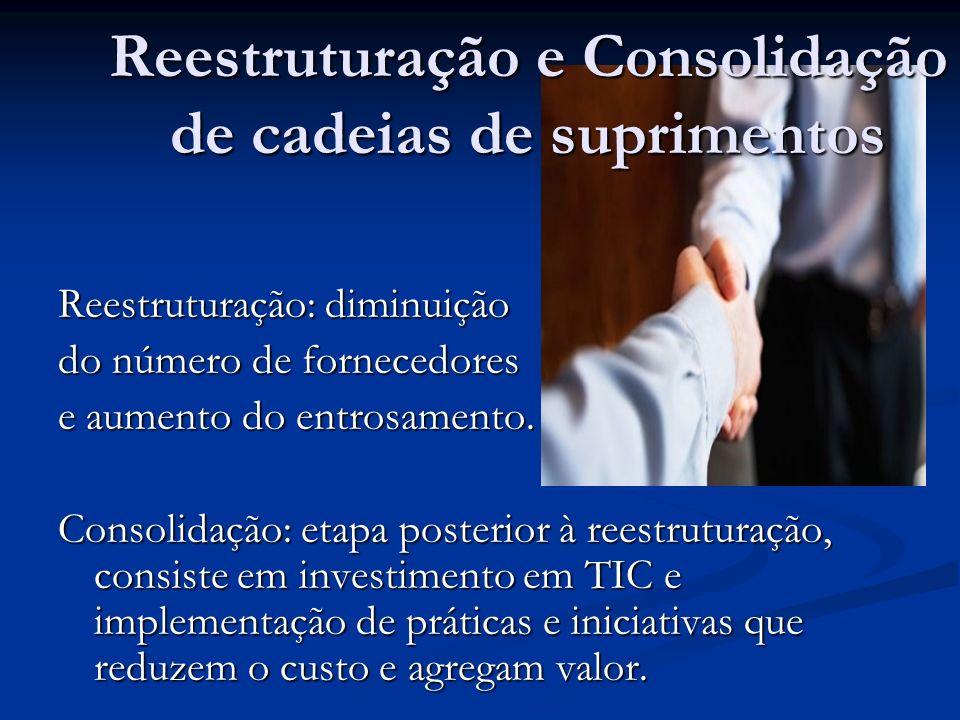Reestruturação e Consolidação de cadeias de suprimentos Reestruturação: diminuição do número de fornecedores e aumento do entrosamento. Consolidação: