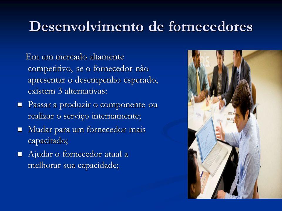 Desenvolvimento de fornecedores Em um mercado altamente competitivo, se o fornecedor não apresentar o desempenho esperado, existem 3 alternativas: Em