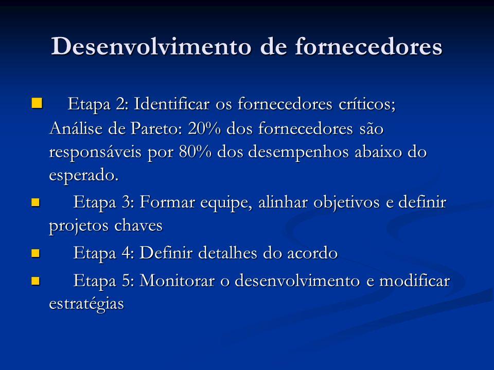 Desenvolvimento de fornecedores Etapa 2: Identificar os fornecedores críticos; Análise de Pareto: 20% dos fornecedores são responsáveis por 80% dos de