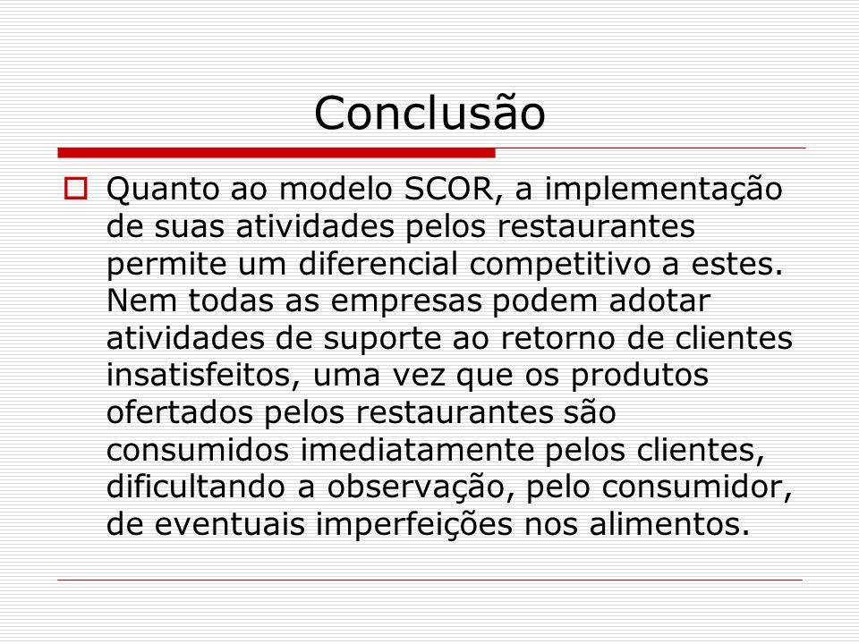 Conclusão Quanto ao modelo SCOR, a implementação de suas atividades pelos restaurantes permite um diferencial competitivo a estes. Nem todas as empres