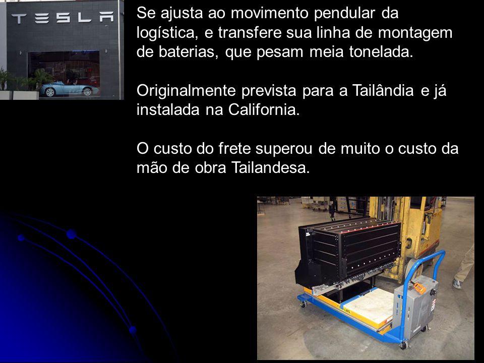 12 Se ajusta ao movimento pendular da logística, e transfere sua linha de montagem de baterias, que pesam meia tonelada.