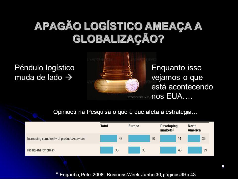 8 APAGÃO LOGÍSTICO AMEAÇA A GLOBALIZAÇÃO.Enquanto isso vejamos o que está acontecendo nos EUA….