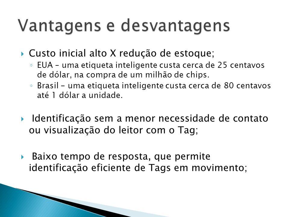 Custo inicial alto X redução de estoque; EUA – uma etiqueta inteligente custa cerca de 25 centavos de dólar, na compra de um milhão de chips. Brasil -