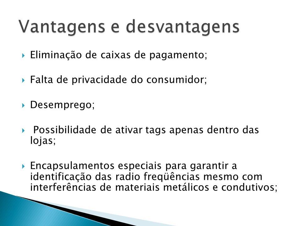 Eliminação de caixas de pagamento; Falta de privacidade do consumidor; Desemprego; Possibilidade de ativar tags apenas dentro das lojas; Encapsulament